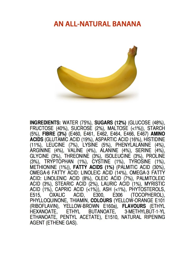 ingredients-of-a-banana