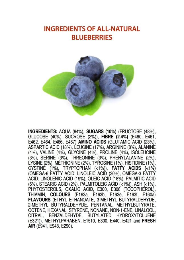 ingredients-of-all-natural-blueberries