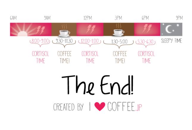 cafe-infografia - Copy